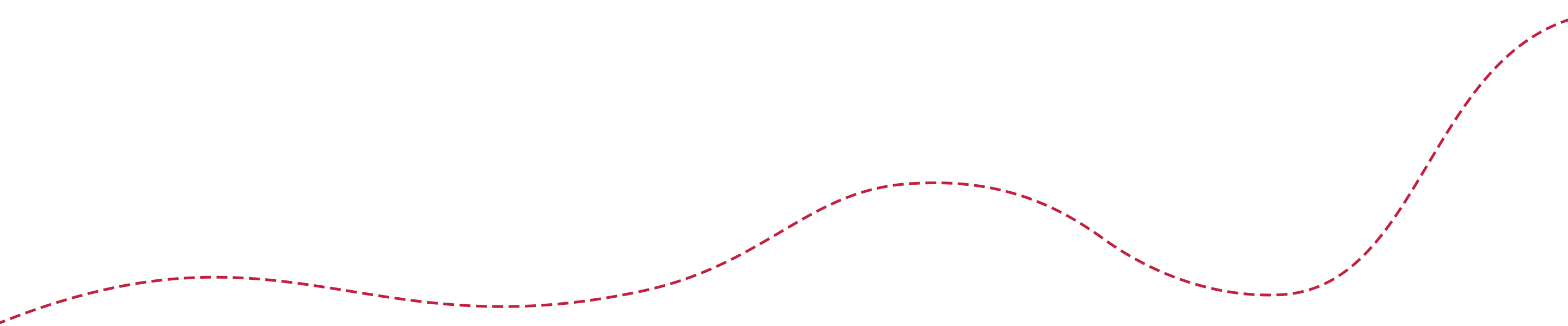 Dashed line red